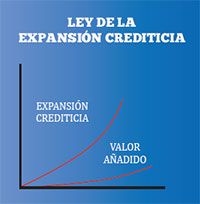 Ley expansion crediticia